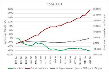 Code 8061.jpg