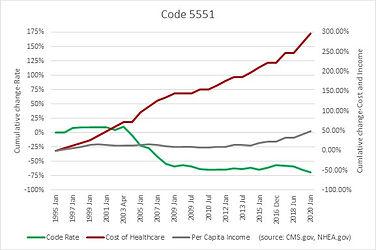 Code 5551.jpg