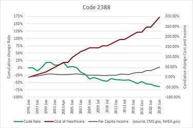 Code 2388.jpg