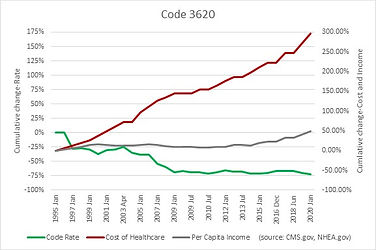 Code 3620.jpg
