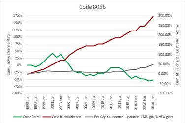 Code 8058.jpg