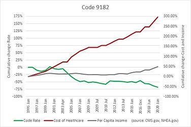 Code 9182.jpg