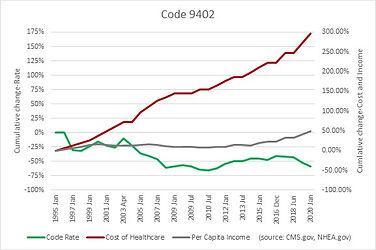 Code 9402.jpg