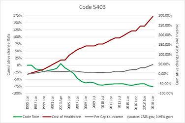 Code 5403.jpg