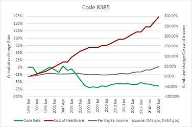 Code 8385.jpg