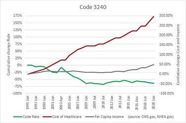 Code 3240.jpg
