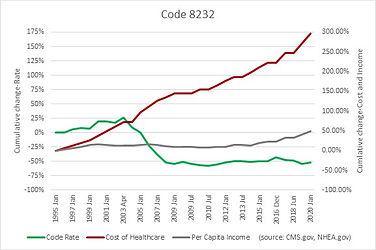 Code 8232.jpg