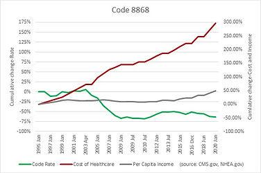 Code 8868.jpg