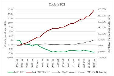 Code 5102.jpg