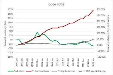 Code 4352.jpg
