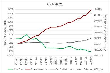 Code 4021.jpg