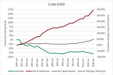 Code 6400.jpg