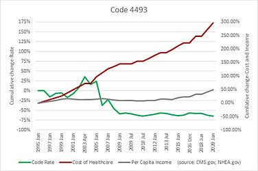 Code 4493.jpg