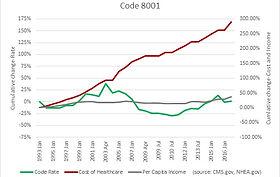 Class Code - 8001   work-comp-associates