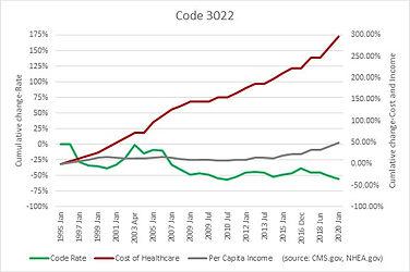 Code 3022.jpg