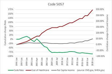 Code 5057.jpg