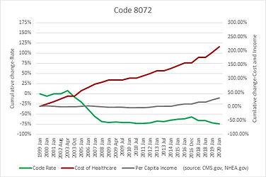 Code 8072.jpg