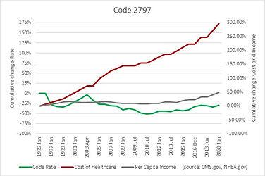 Code 2797.jpg