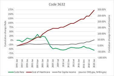 Code 3632.jpg