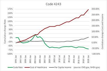 Code 4243.jpg