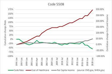 Code 5508.jpg