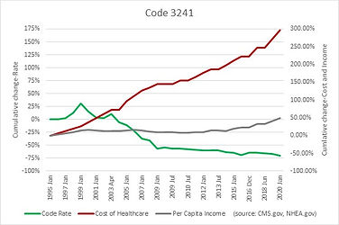 Code 3241.jpg