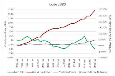 Code 2380.jpg