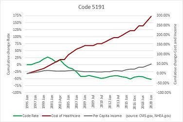 Code 5191.jpg