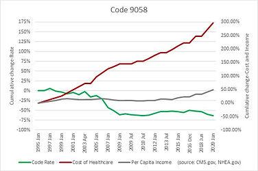 Code 9058.jpg