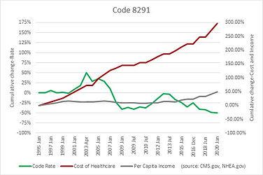 Code 8291.jpg