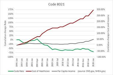 Code 8021.jpg