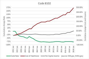 Code 8102.jpg