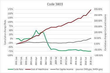 Code 3803.jpg