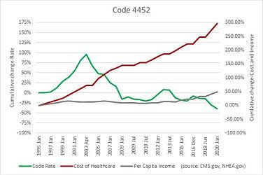 Code 4452.jpg