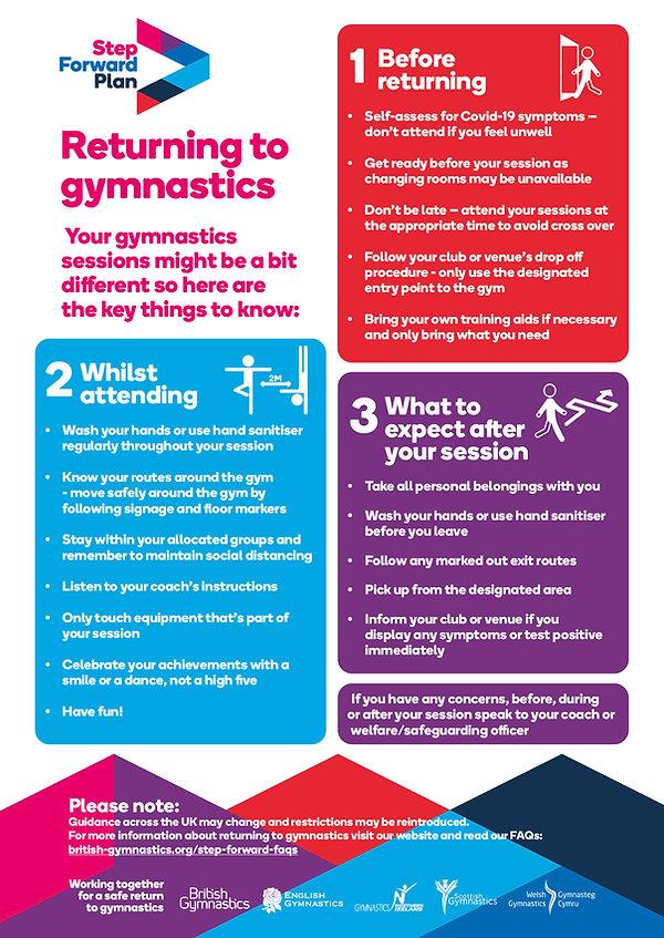 Returning to Gymnastics.jpg