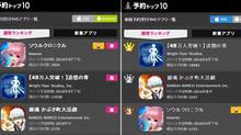 当牛X的游戏遇到牛X的发行——6waves《苍穹变》预注册登顶日本