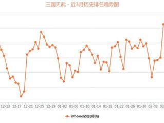 1000万收入规模的国产策略手游如何在日本市场赚钱