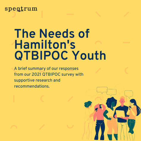 The Needs of Hamilton's QTBIPOC Youth