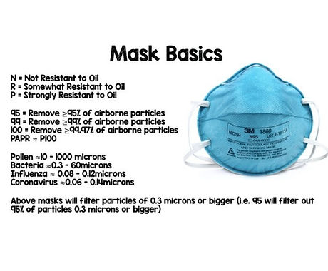 mask basics crop.jpg