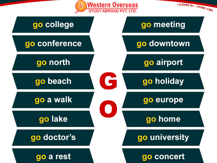 Collocations with GO.jpg