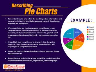 Describing Pie Charts 26-10-2018.jpg