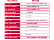 English Phrasal Verbs 26-05-2020.jpg