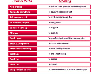 English Phrasal Verbs 26-05-2020.jpg
