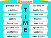 Collocations with TIME.jpg