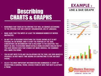 Describing Charts & Graphs 24-10-2018.jp