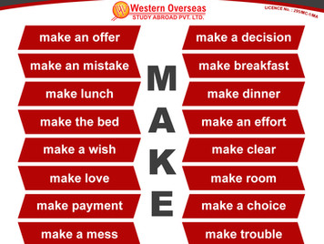 Collocations with Make.jpg