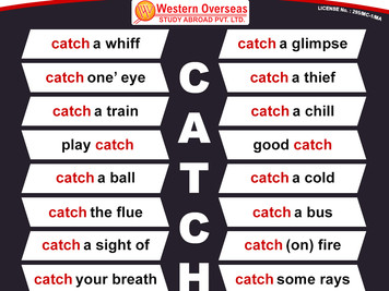 Collocations with CATCH.jpg