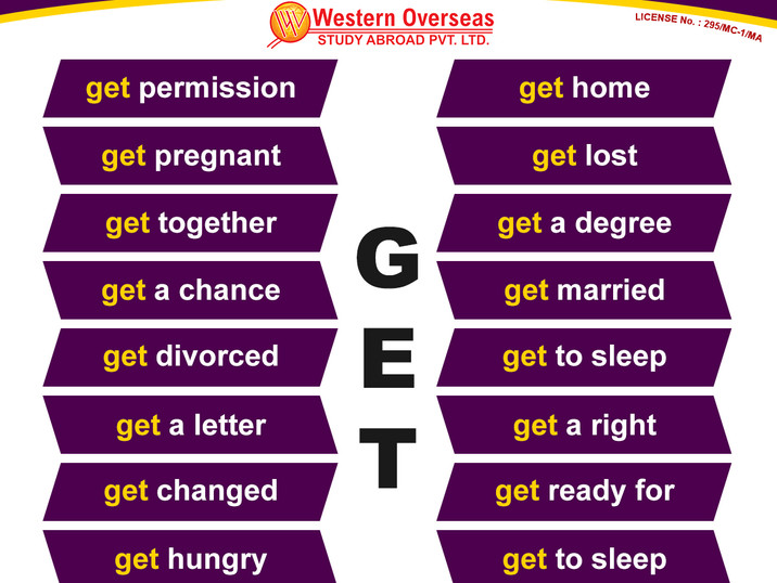 Collocations with GET.jpg