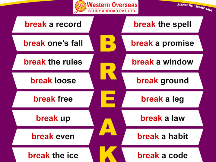 Collocations with BREAK.jpg