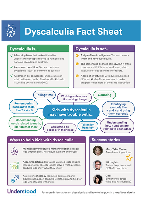 Dyscalculia Fact Sheet